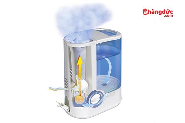 Máy tạo độ ẩm bằng nhiệt - Steam humidifier
