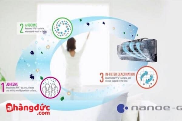 Công nghệ Nanoe - G trên điều hòa Panasonic