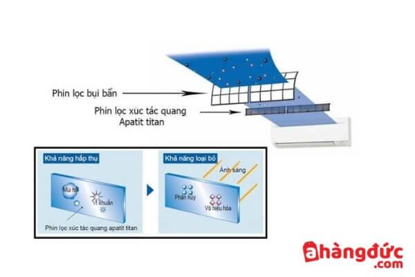 Công nghệ kháng khuẩn khử mùi Apatit Titan